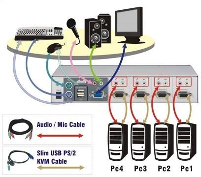 UCF-004A-SK-application
